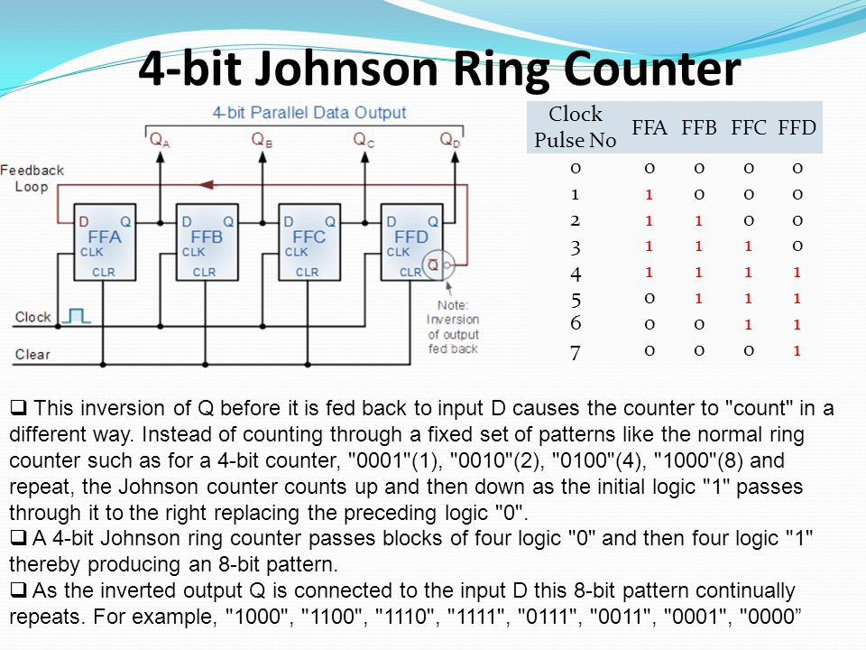 4 bit johnson counter circuit diagram diy enthusiasts wiring ekt 124 3 digital elektronic 1 ppt video online download rh slideplayer com 4 bit ripple counter diagram decade counter block diagram ccuart Choice Image