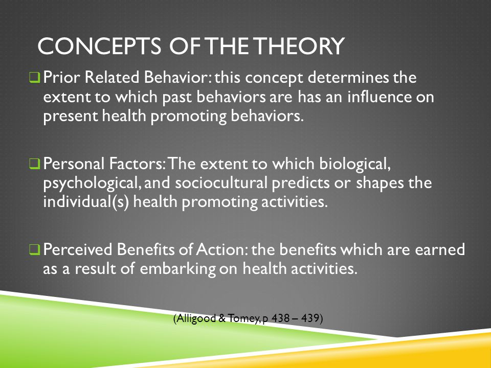 Concepts Of The Theory