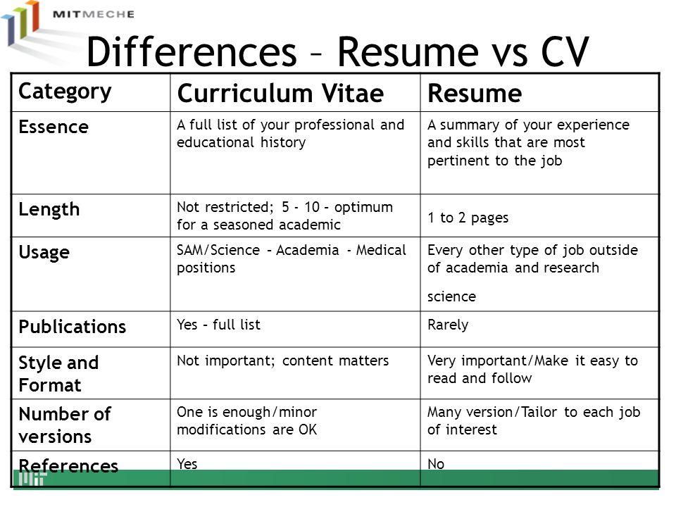 Department of mechanical engineering ppt video online download differences resume vs cv altavistaventures Gallery