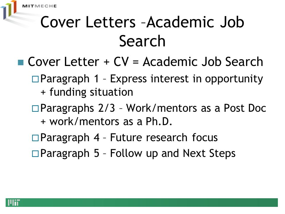 Cover Letters –Academic Job Search