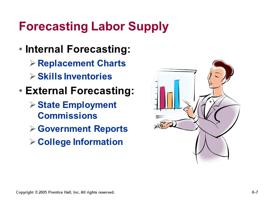 Forecasting Labor Supply