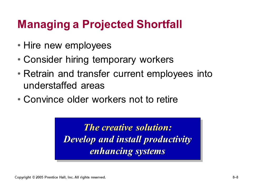 Managing a Projected Shortfall