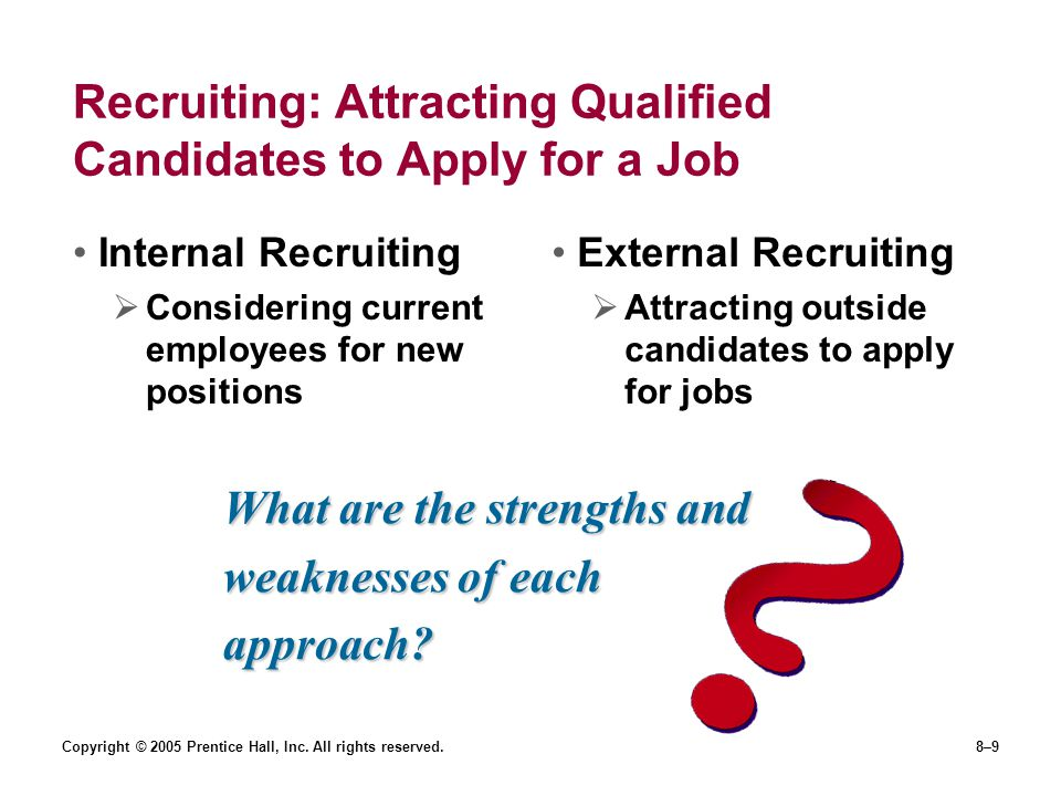 Recruiting: Attracting Qualified Candidates to Apply for a Job