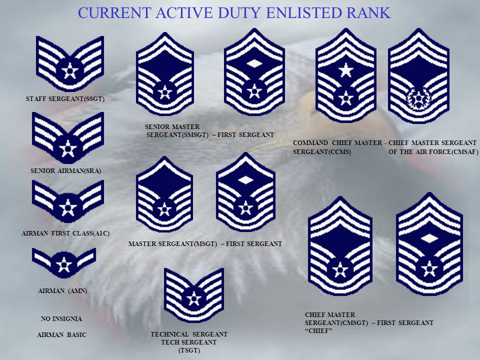 HISTORY OF AIR FORCE RANK BOTH OFFICER AND ENLISTED  - ppt video