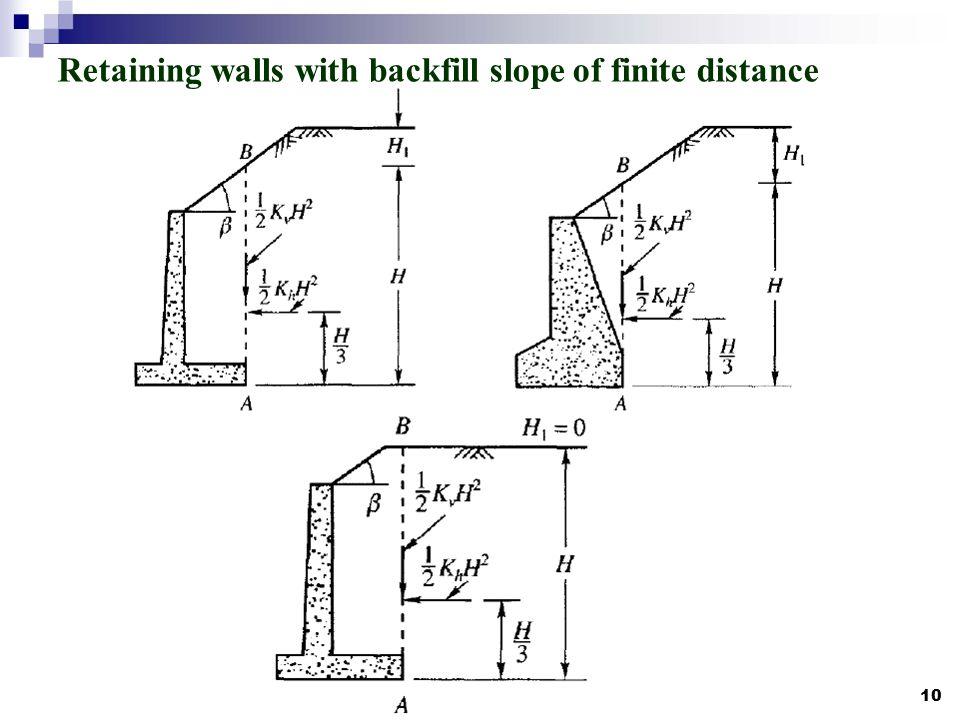 Retaining wall design sil 211 mekanika tanah dr ir erizal magr 10 retaining ccuart Image collections