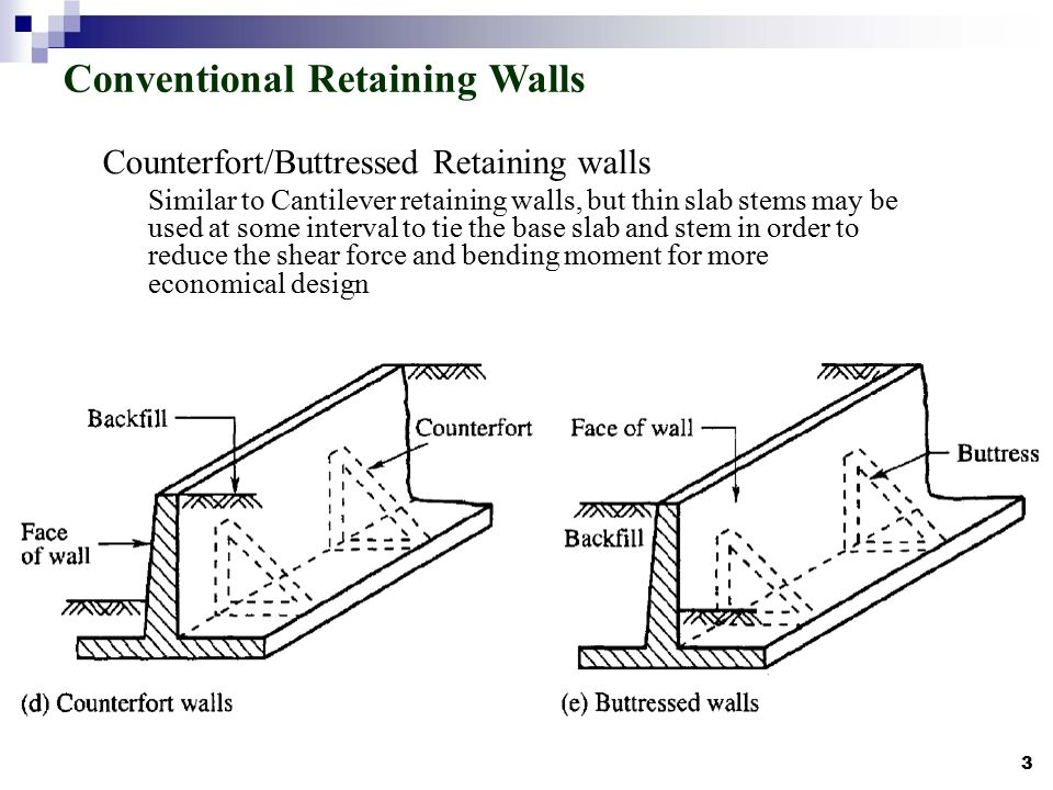 Retaining wall design sil 211 mekanika tanah dr ir erizal magr 3 conventional retaining walls ccuart Image collections
