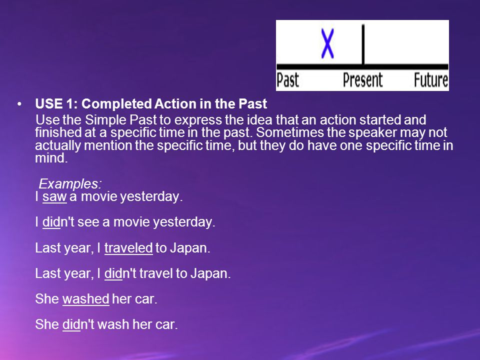 USE 1: Completed Action in the Past