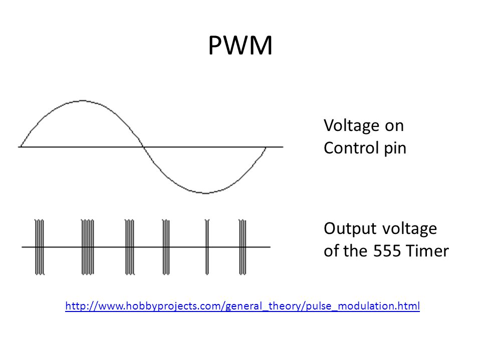 PWM Voltage on Control pin Output voltage of the 555 Timer