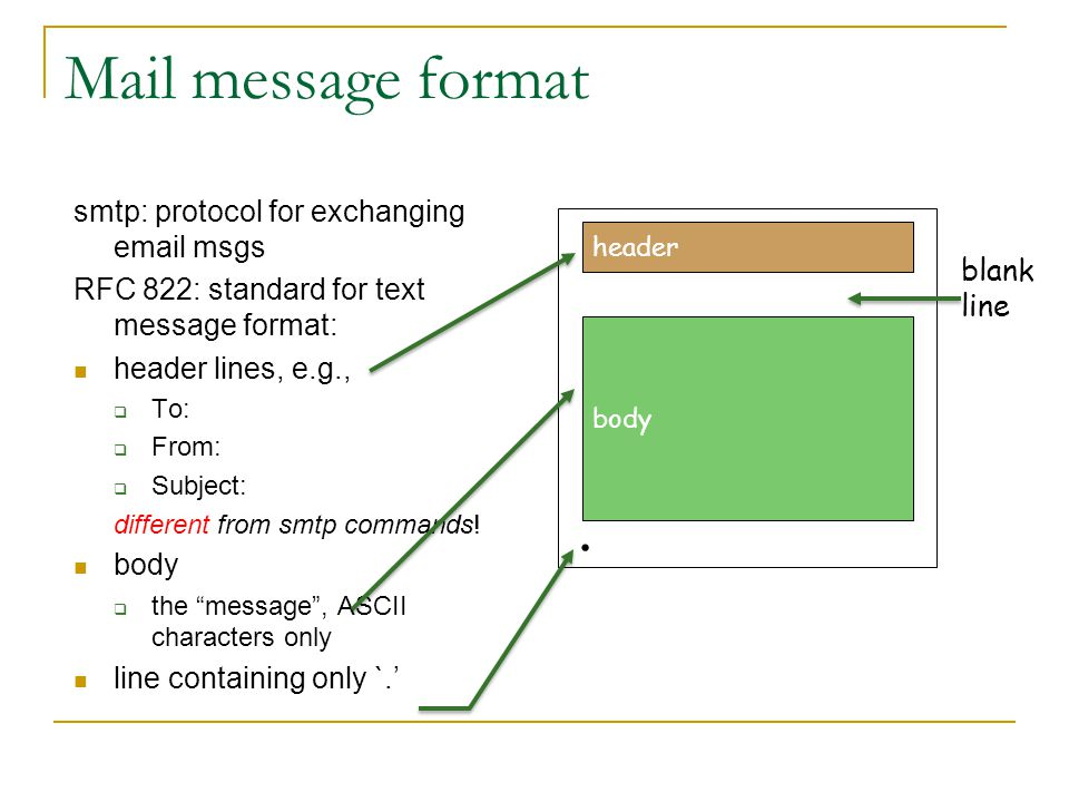 Mail message format . smtp: protocol for exchanging  msgs