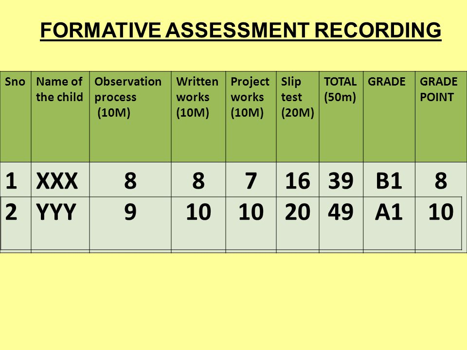 1 2 XXX YYY B1 A1 FORMATIVE ASSESSMENT RECORDING