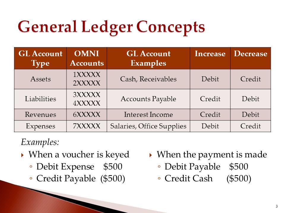 3 General Ledger Concepts