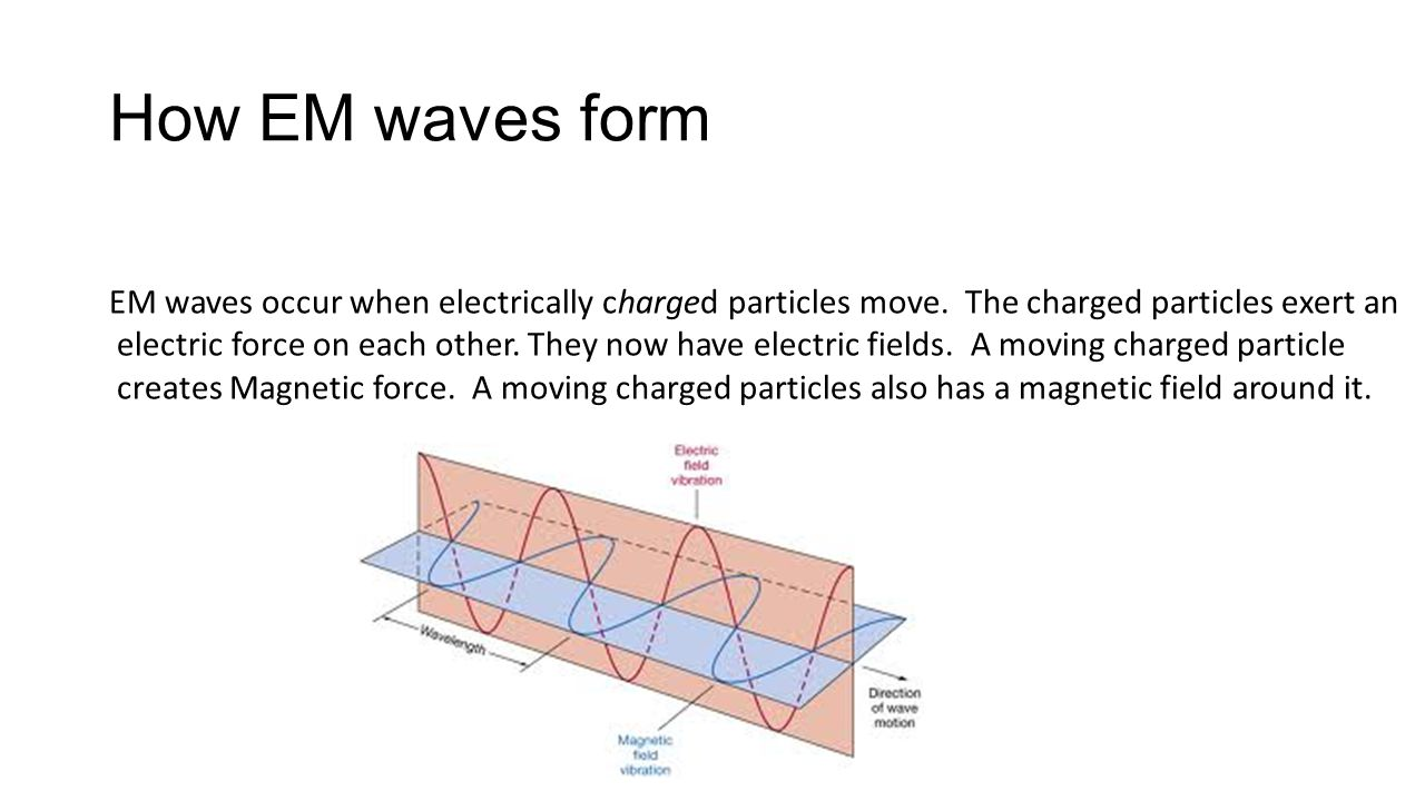 How EM waves form EM waves occur when electrically charged particles move. The charged particles exert an.