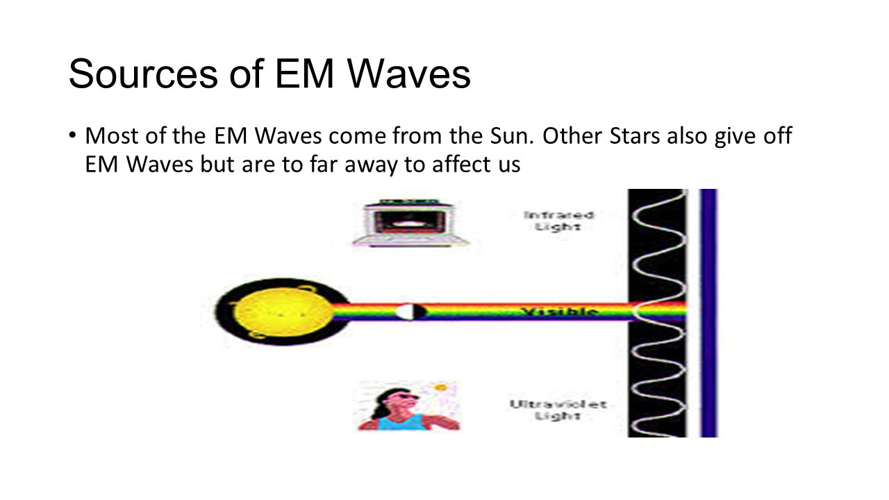 Sources of EM Waves Most of the EM Waves come from the Sun.