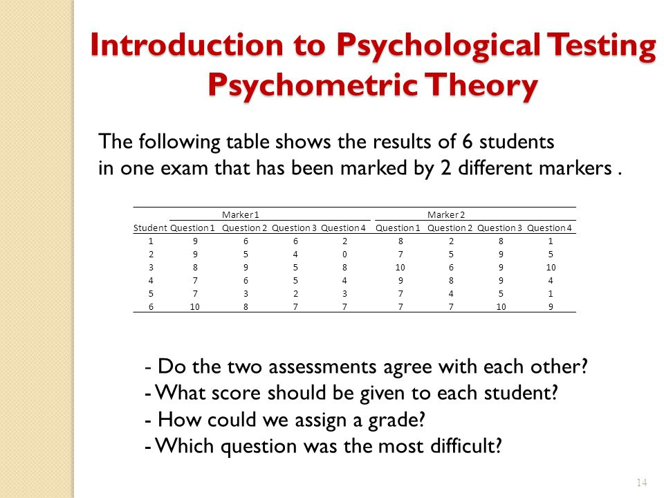 Py3107 An Introduction To Psychometrics Assessment And Ethics