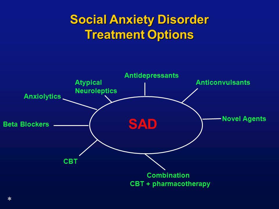 Treatment social phobia Treatment for