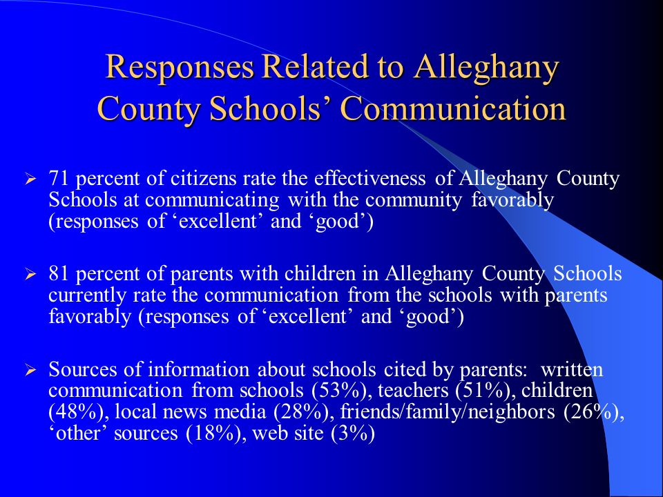Responses Related to Alleghany County Schools' Communication