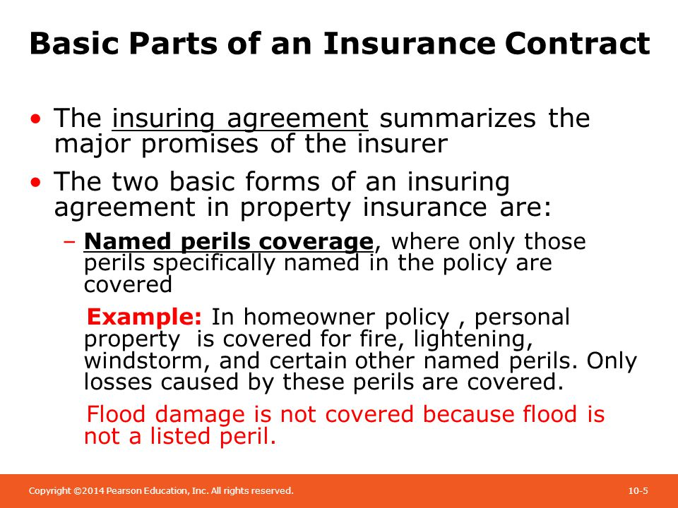 Chapter 6 Analysis Of Insurance Contracts Ppt Download