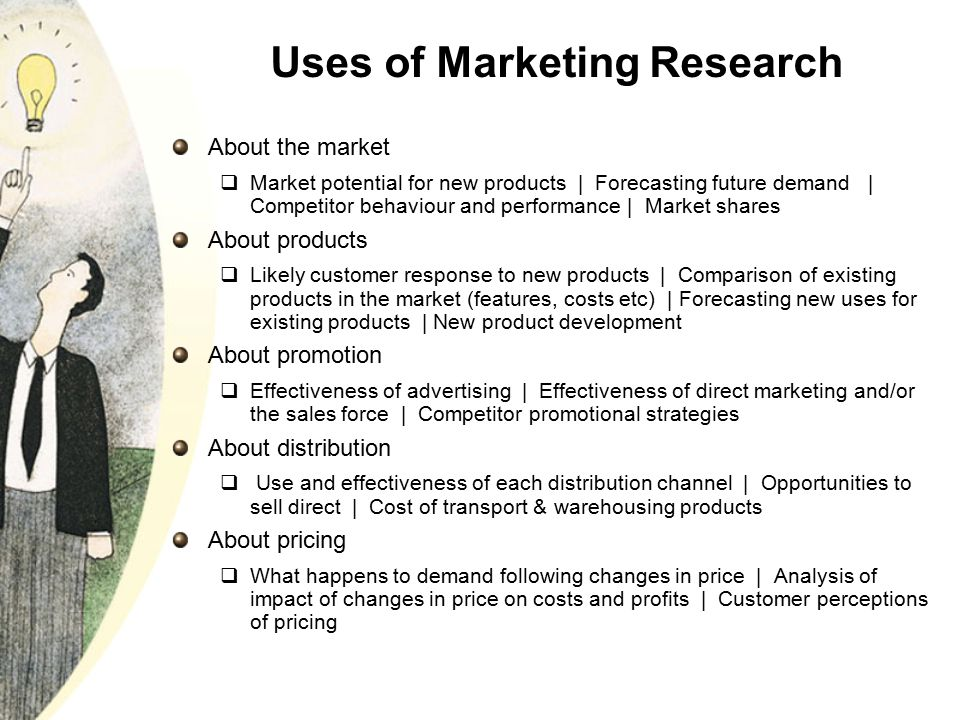Uses of Marketing Research