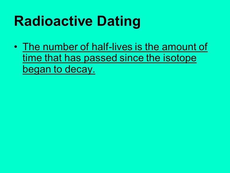 find someone on dating websites