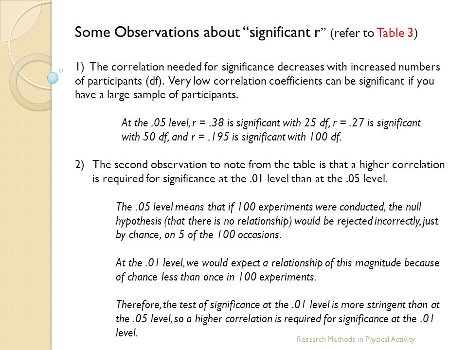 Some Observations about significant r (refer to Table 3)