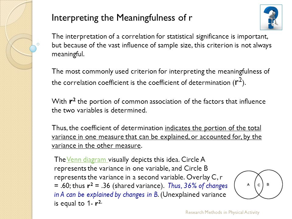 Interpreting the Meaningfulness of r