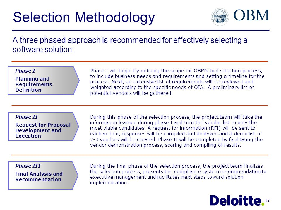 Content Overview Objectives OIA Technology Needs