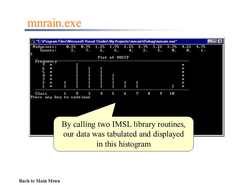 mnrain.exe By calling two IMSL library routines,