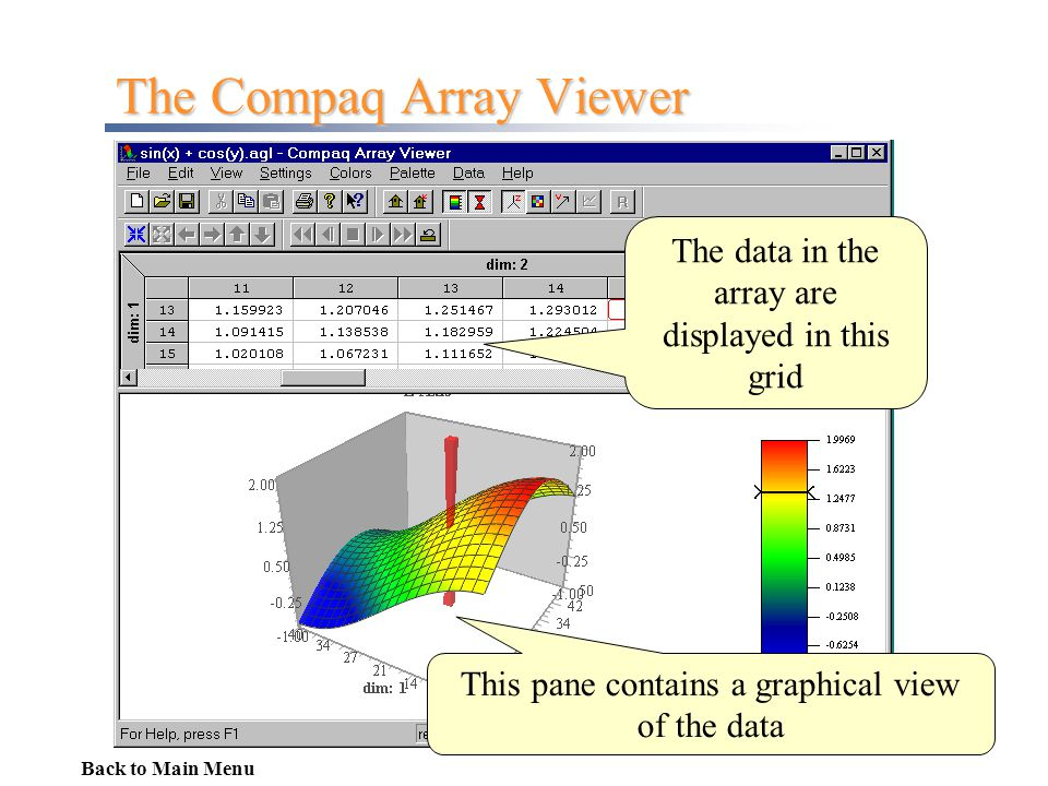 The Compaq Array Viewer