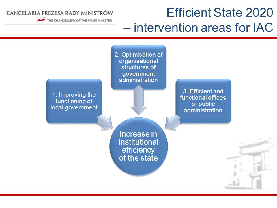 – intervention areas for IAC