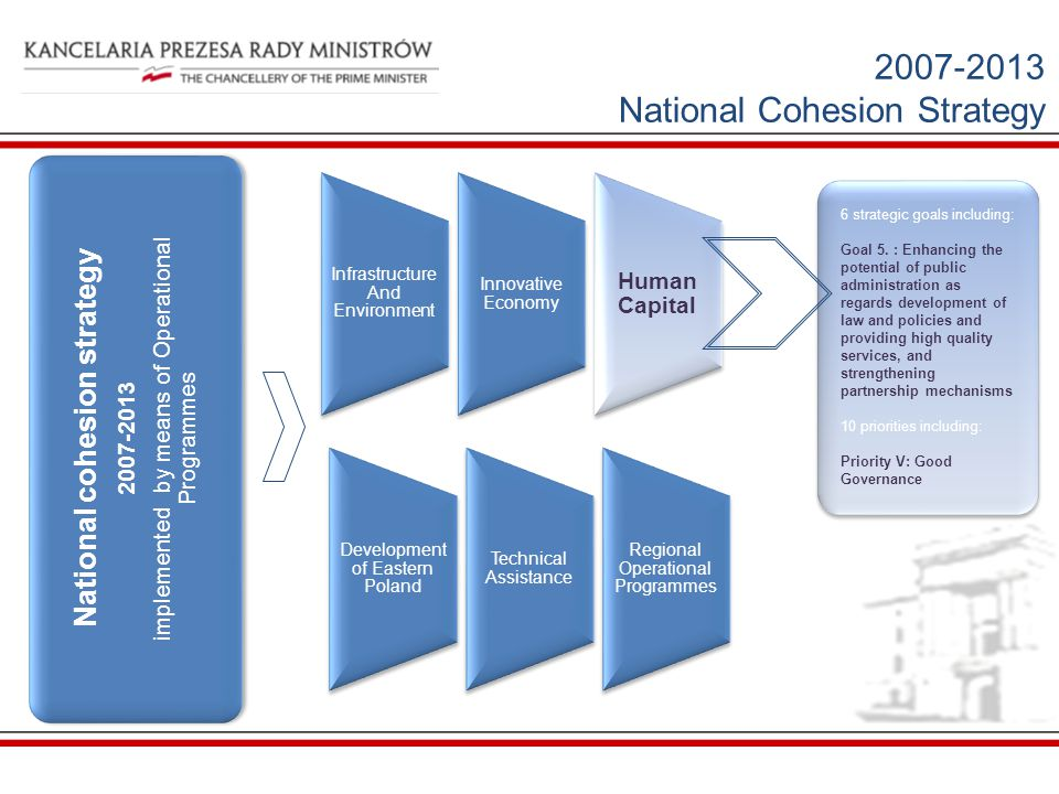 National cohesion strategy