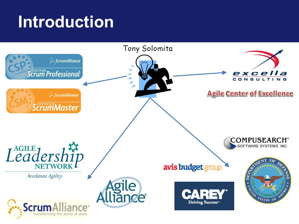 A Deep Look At Agile Certifications Ppt Video Online Download