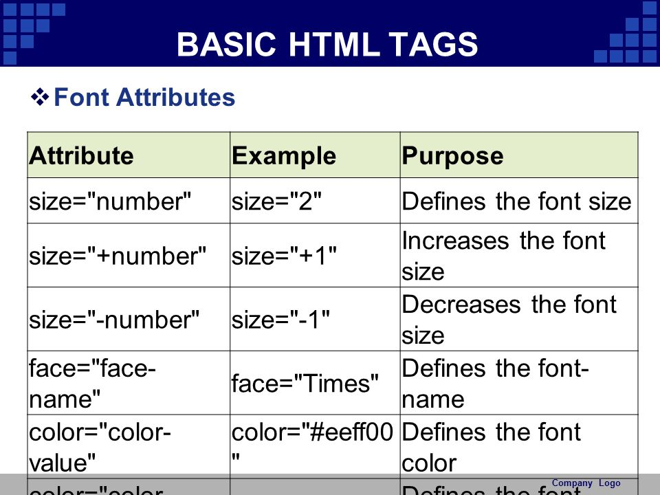BASIC HTML TAGS Font Attributes Attribute Example Purpose