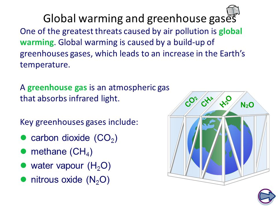 Global warming and greenhouse gases