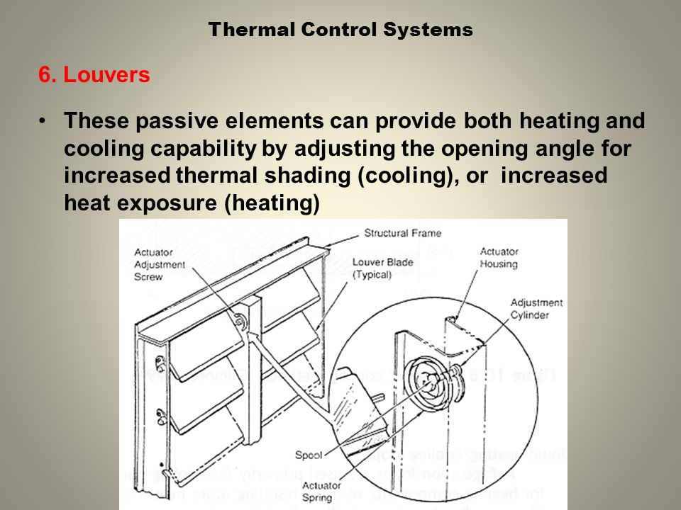 Thermal Control Systems - ppt download