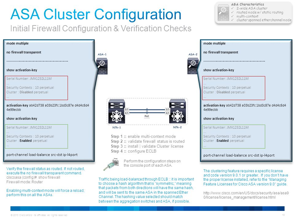 Quick Start Guide ASA Cluster on Nexus - ppt download