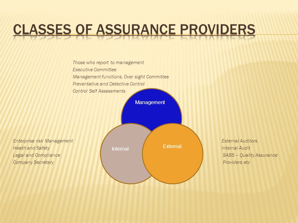 Classes of Assurance Providers