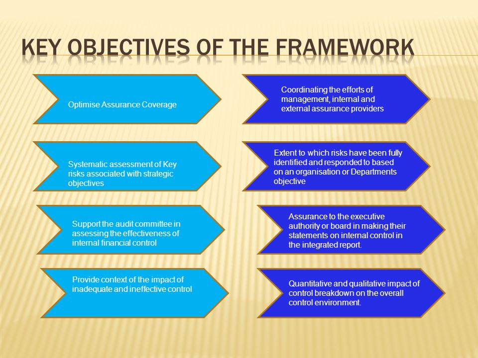 Key Objectives of the Framework