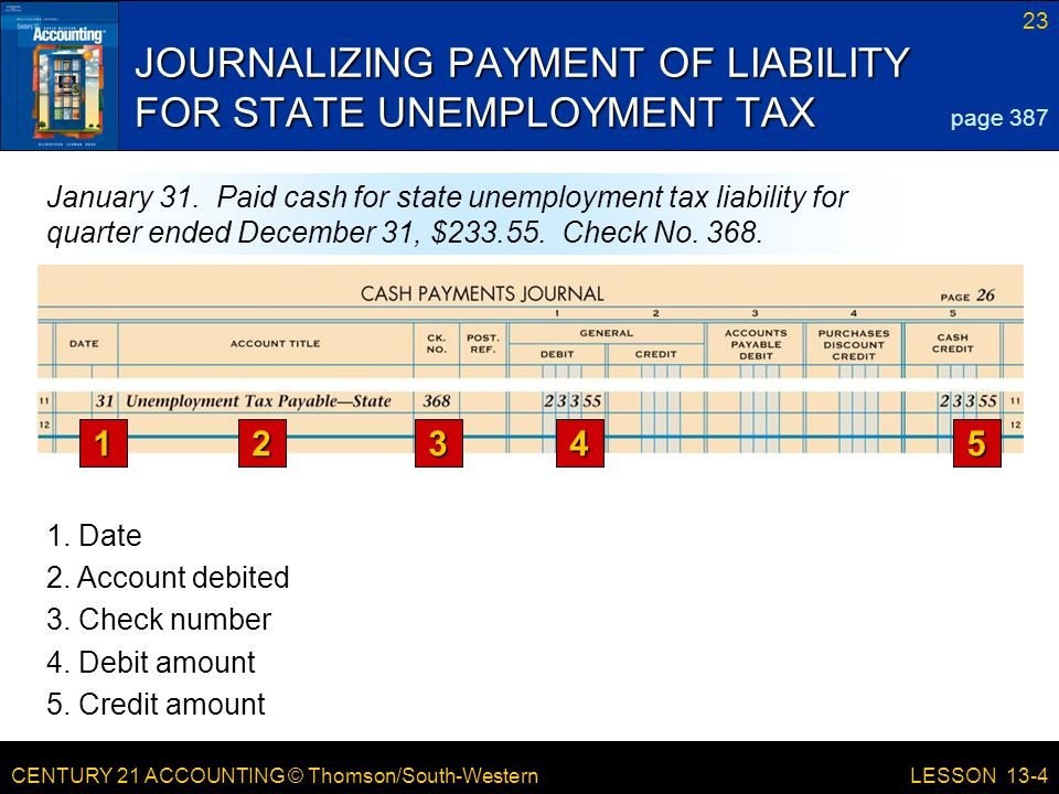 JOURNALIZING PAYMENT OF LIABILITY FOR STATE UNEMPLOYMENT TAX