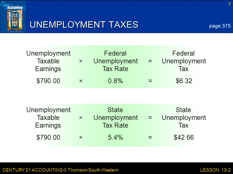 UNEMPLOYMENT TAXES Federal Unemployment Tax =