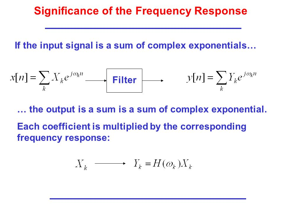 Significance of the Frequency Response
