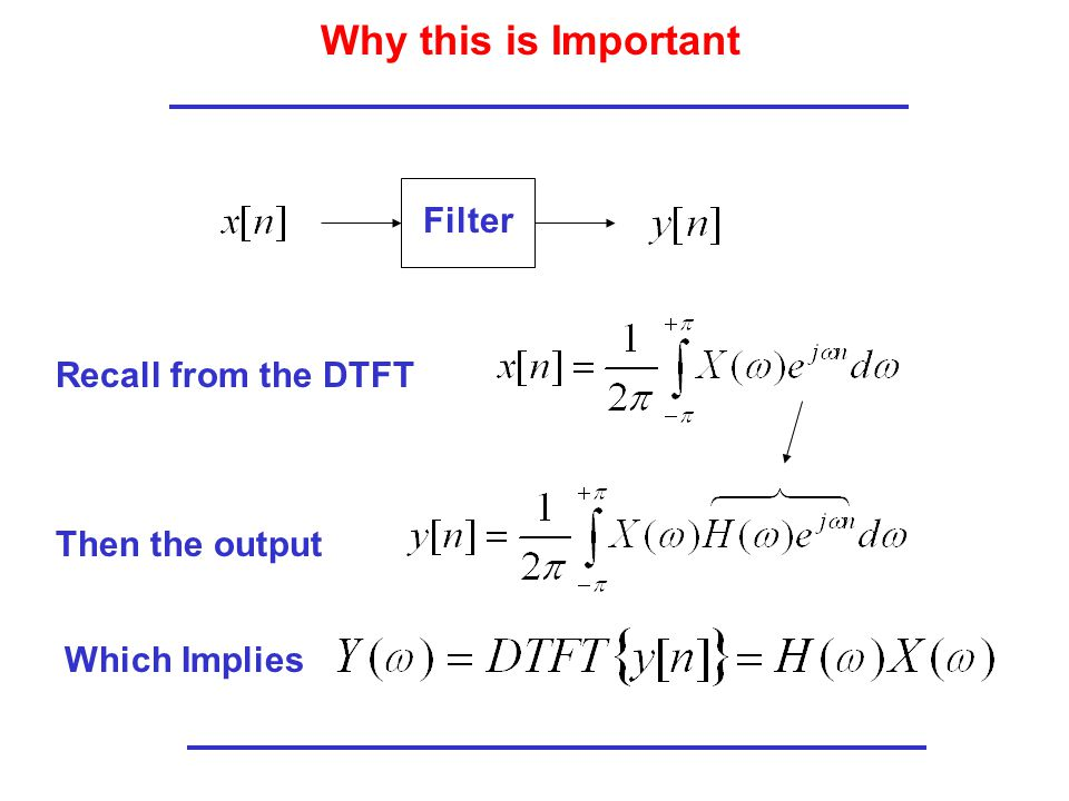 Why this is Important Filter Recall from the DTFT Then the output