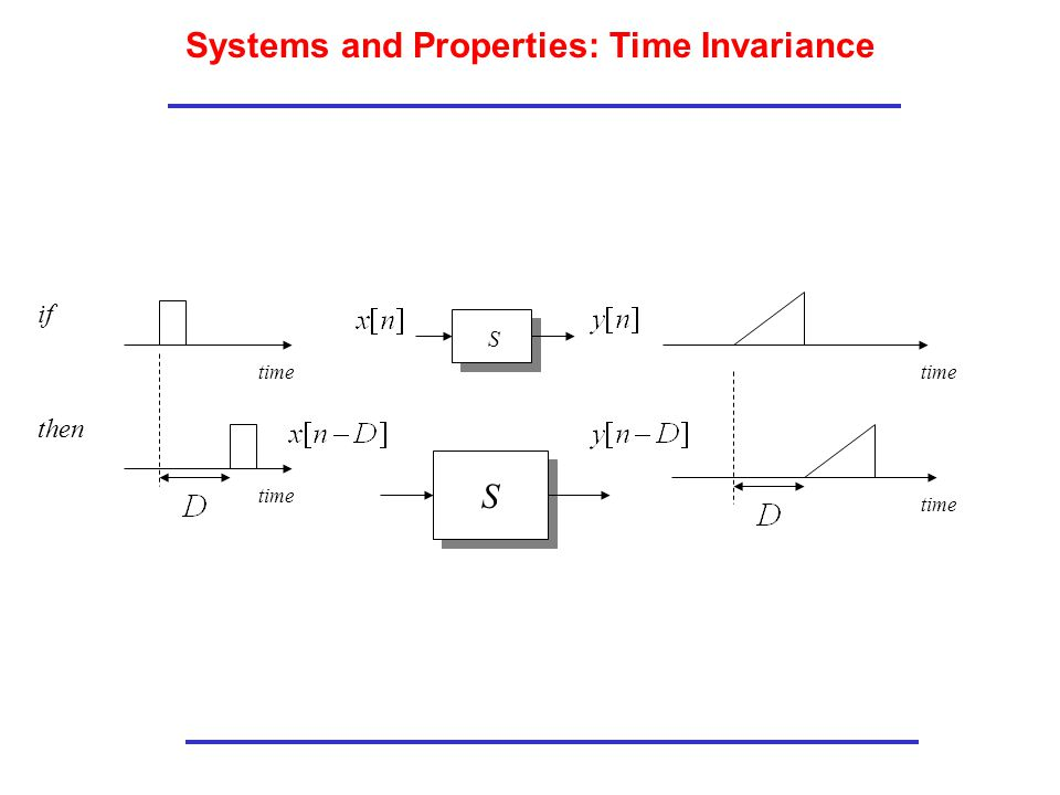 Systems and Properties: Time Invariance