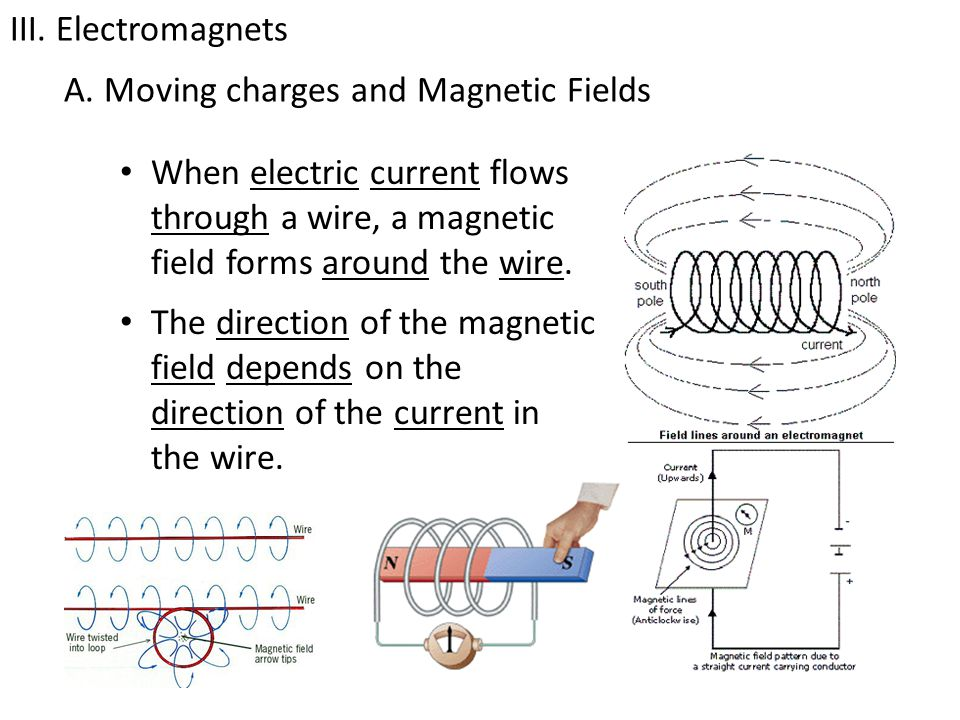 III. Electromagnets A. Moving charges and Magnetic Fields. When electric current flows through a wire, a magnetic field forms around the wire.