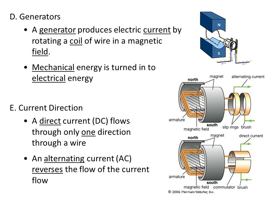 D. Generators A generator produces electric current by rotating a coil of wire in a magnetic field.