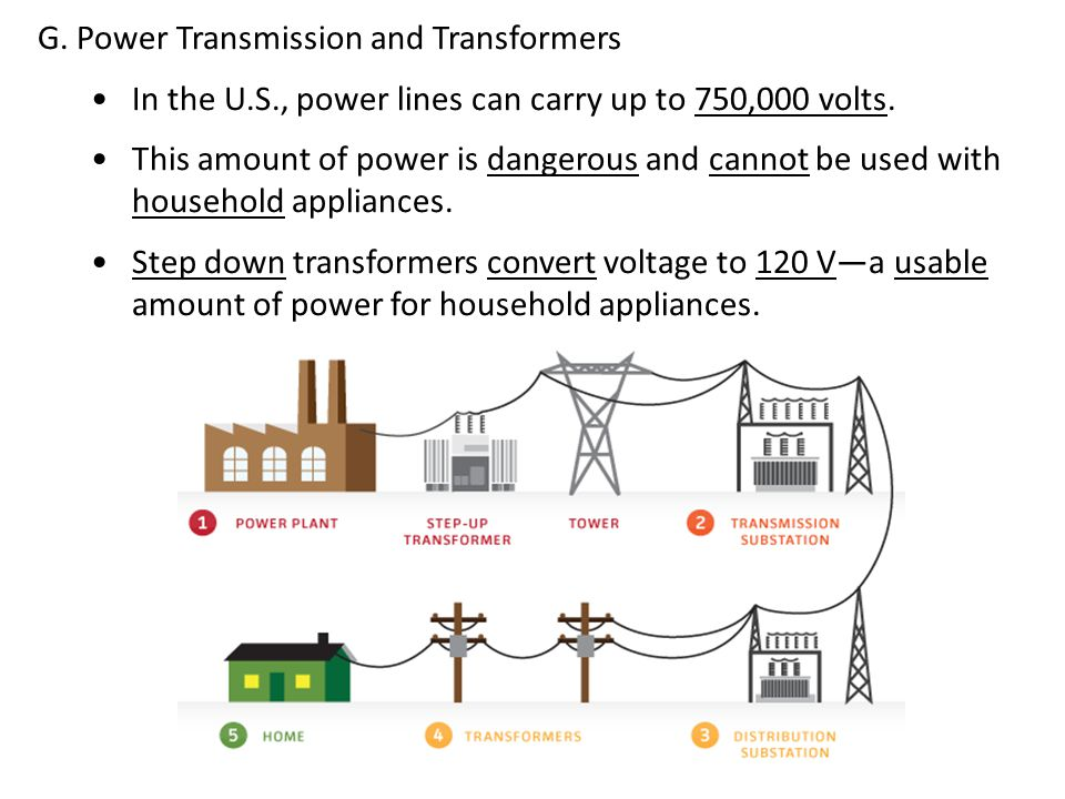 G. Power Transmission and Transformers
