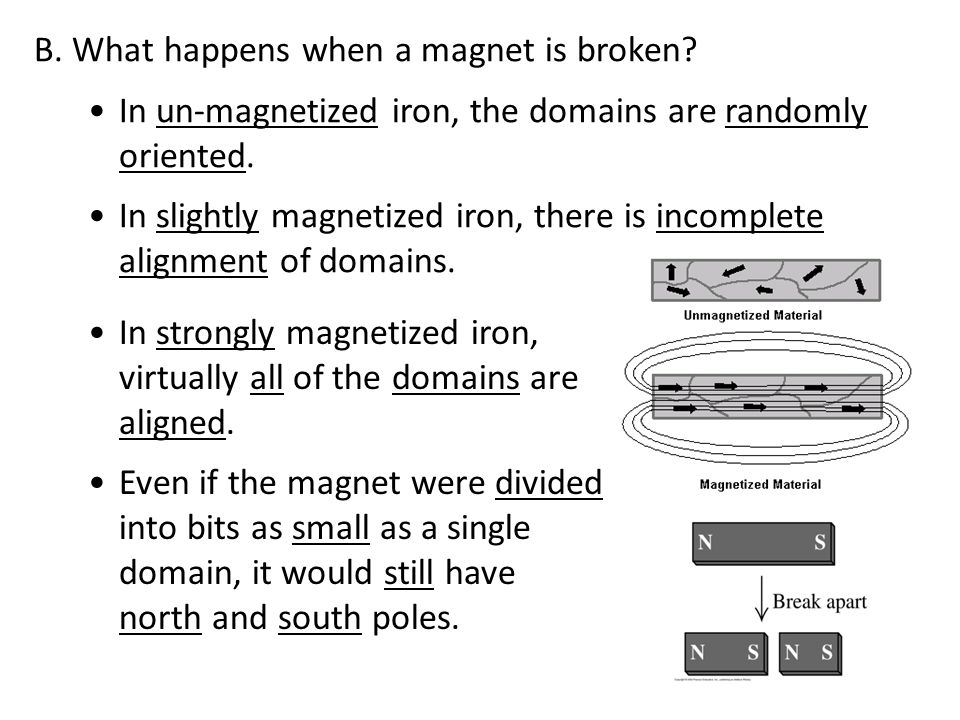 B. What happens when a magnet is broken