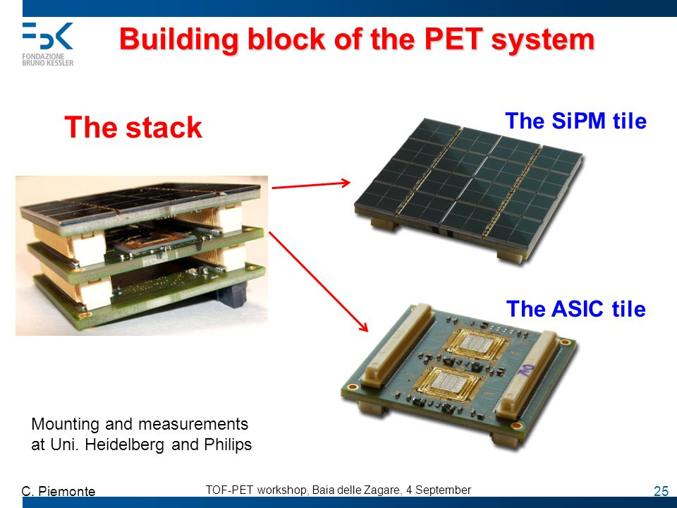 Building block of the PET system