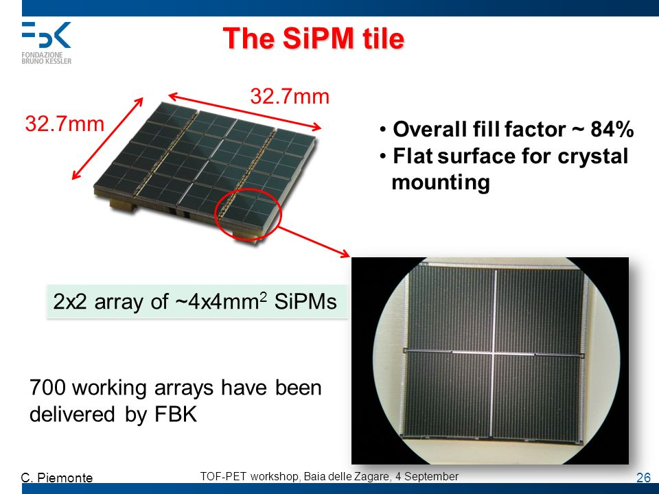 The SiPM tile 32.7mm 32.7mm Overall fill factor ~ 84%