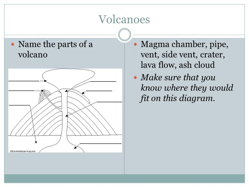 Volcanoes Name the parts of a volcano
