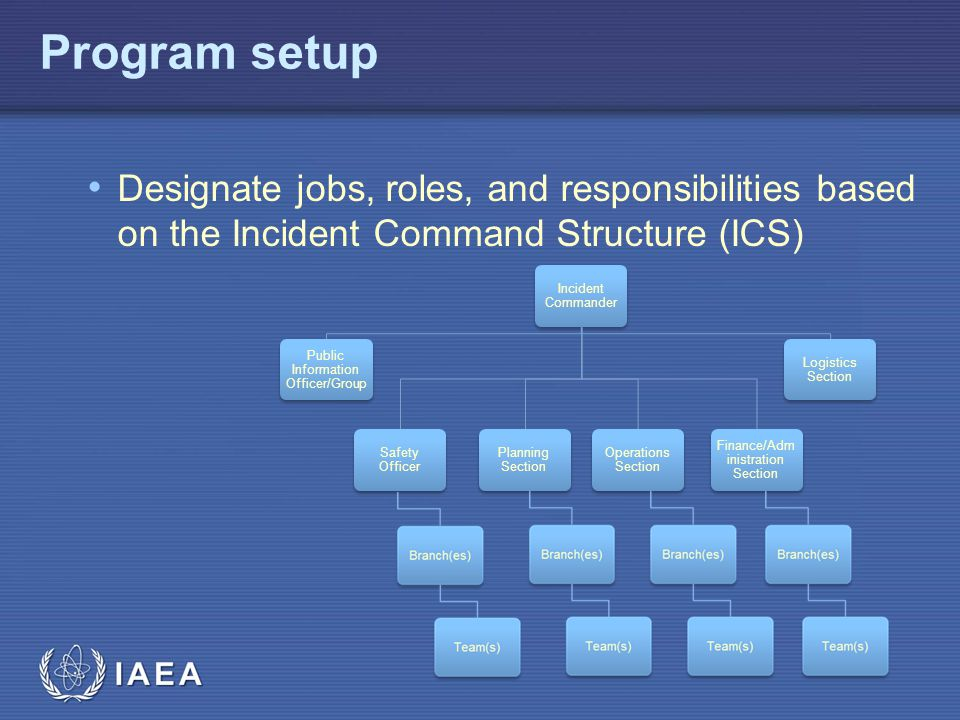 Program setup Designate jobs, roles, and responsibilities based on the Incident Command Structure (ICS)